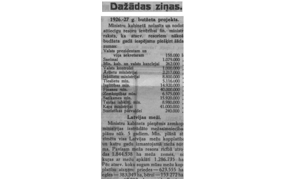 Газета Daugavas Vestnesis от 18 сентября 1925 года