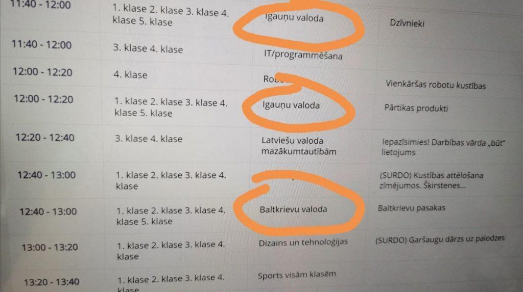 Расписание уроков на tavaklase.lv на 17 апреля 2020 года