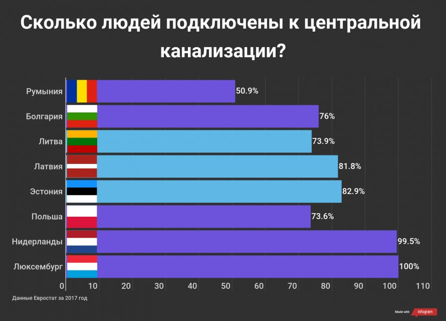 """Изображение """"Новая газета - Балтия"""""""