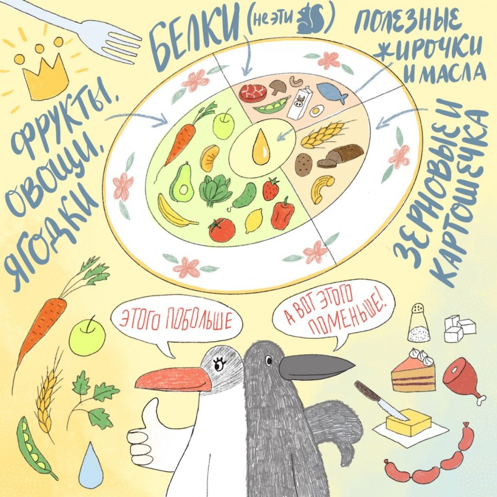Иллюстрация Ольги Фишер