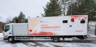 Мобильный маммограф Даугавпилсской региональной больницы. Фото: slimnica.daugavpils.lv