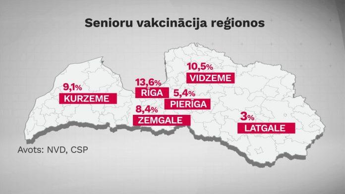 Данные по вакцинации в Латвии. Фото: Латвийское телевидение